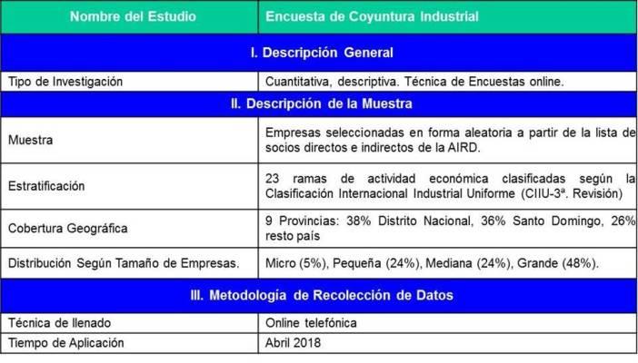 la encuesta de coyuntura industrial (eci) (9)