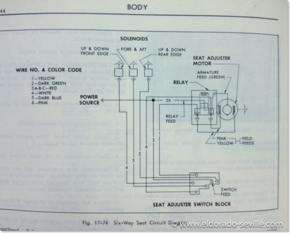medium resolution of  edge the 6 way power seat wiring diagram