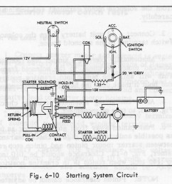 ignition diagram geralds 1958 cadillac eldorado seville 1967 67 camaro ignition wiring diagram 67 camaro [ 1024 x 940 Pixel ]
