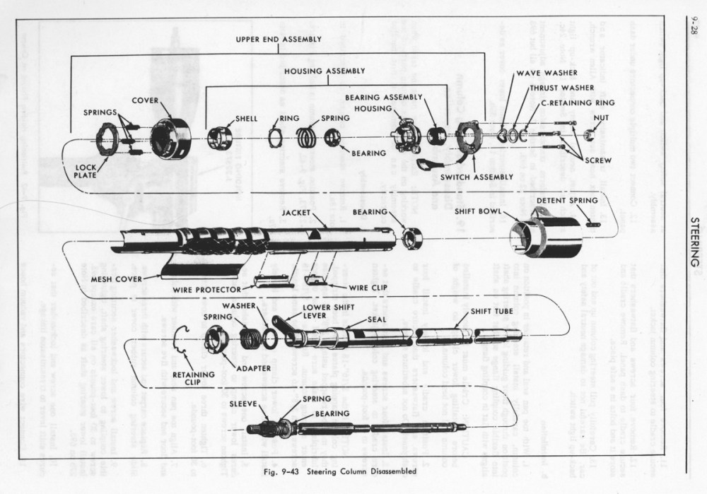 medium resolution of cadillac eldorado steering diagram wiring diagram expert cadillac eldorado steering diagram