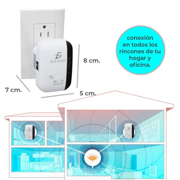 Repetidor Wifi Inalambrico 300Mbps Router