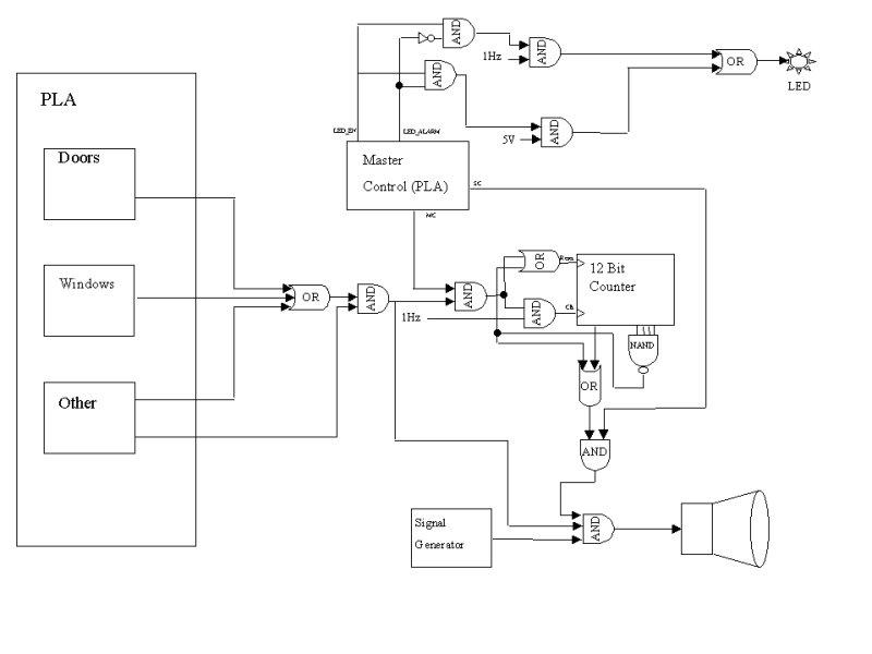 447prj?resize=665%2C499 audiovox pursuit car alarm wiring diagram wiring diagram pursuit car alarm wiring diagram at readyjetset.co