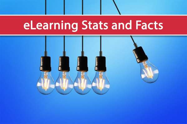 elearning-stats-2020