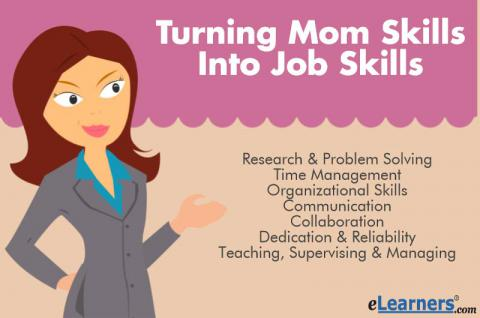 Project Working Mom Scholarships For Working Moms
