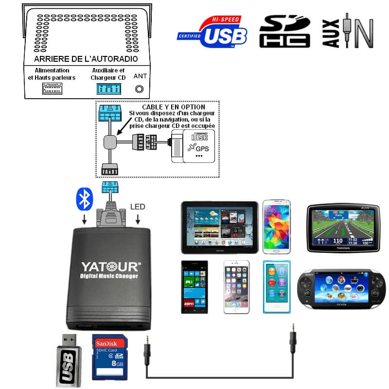 2009 Vw Cc Wiring Diagram Prise Adaptateur Interface Usb Mp3 Toyota Auris Corolla