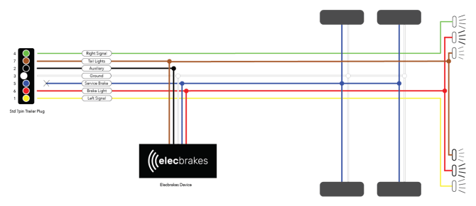 electric brake controller wiring diagram  elecbrakes