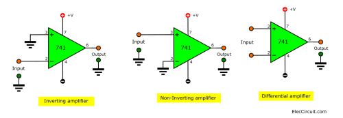 small resolution of non inverting amplifier the input connected to gnd differential amplifier i often see in power supply circuit as an error sensor
