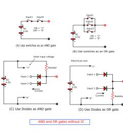 let s learn both simple logic gate  [ 1462 x 1347 Pixel ]