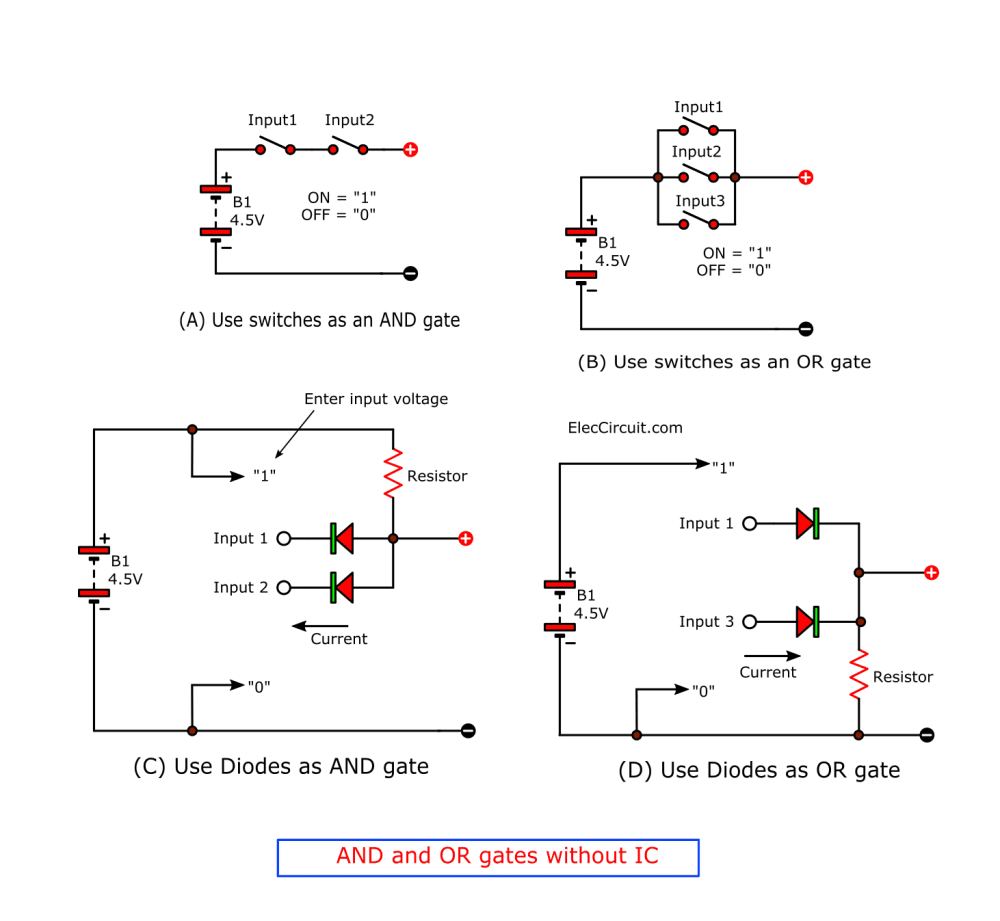 medium resolution of let s learn both simple logic gate