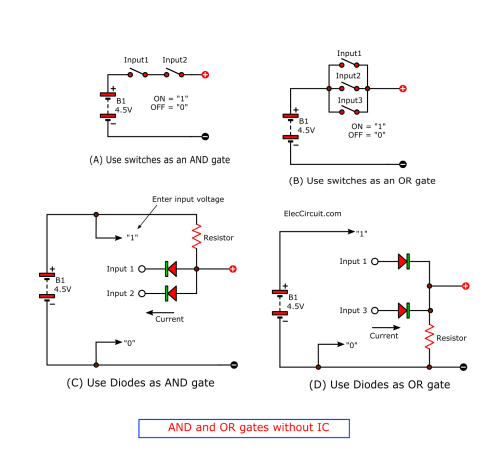 small resolution of let s learn both simple logic gate