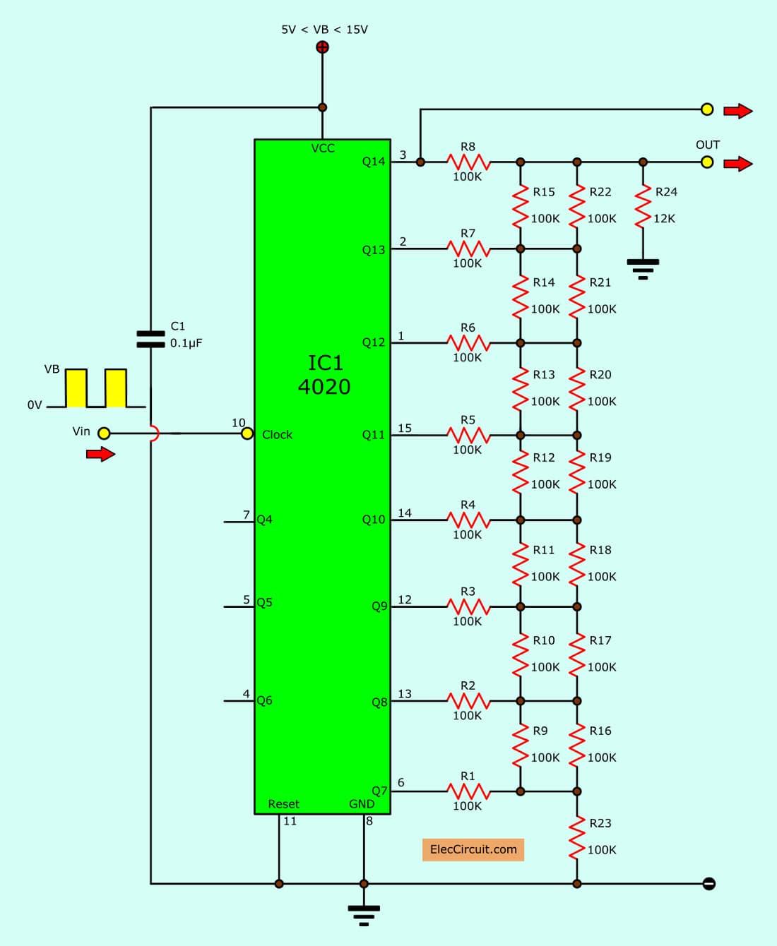 Digital logarithmic sweep signal generator circuit