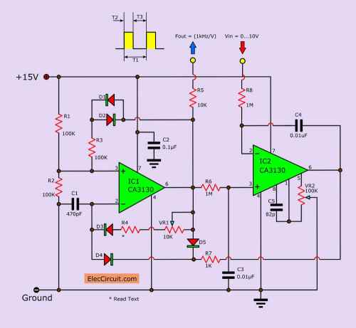 small resolution of voltage to frequency converter circuit using ca3130 temperature to frequency converter circuit diagram frequency converter circuit diagram