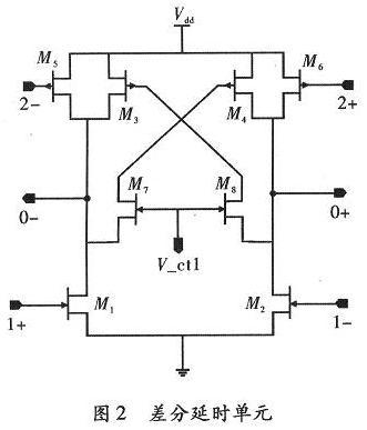 兩種高頻CMOS壓控振蕩器的設計與研 - 模擬技術 - 電子發燒友網