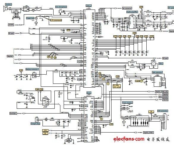 NOKIA主流手机的原理图nokia n8-电子电路图,电子技术资料网站