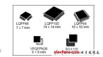 STM32数据手册-电子电路图,电子技术资料网站