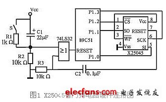 89C51 microcontroller + watchdog circuit composed X25045