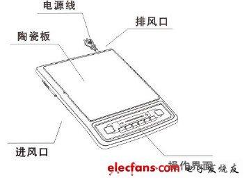 九阳电磁炉说明书(JYC-19BE5)-电子电路图,电子技术资料网站