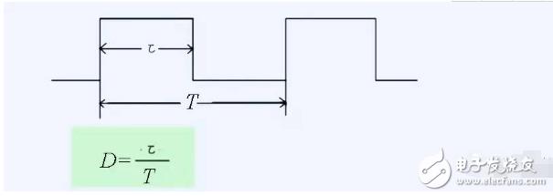 反激式開關電源占空比計算方法 - 開關電源 - 電子發燒友網