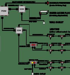 ez wiring configuration matrix [ 1030 x 835 Pixel ]