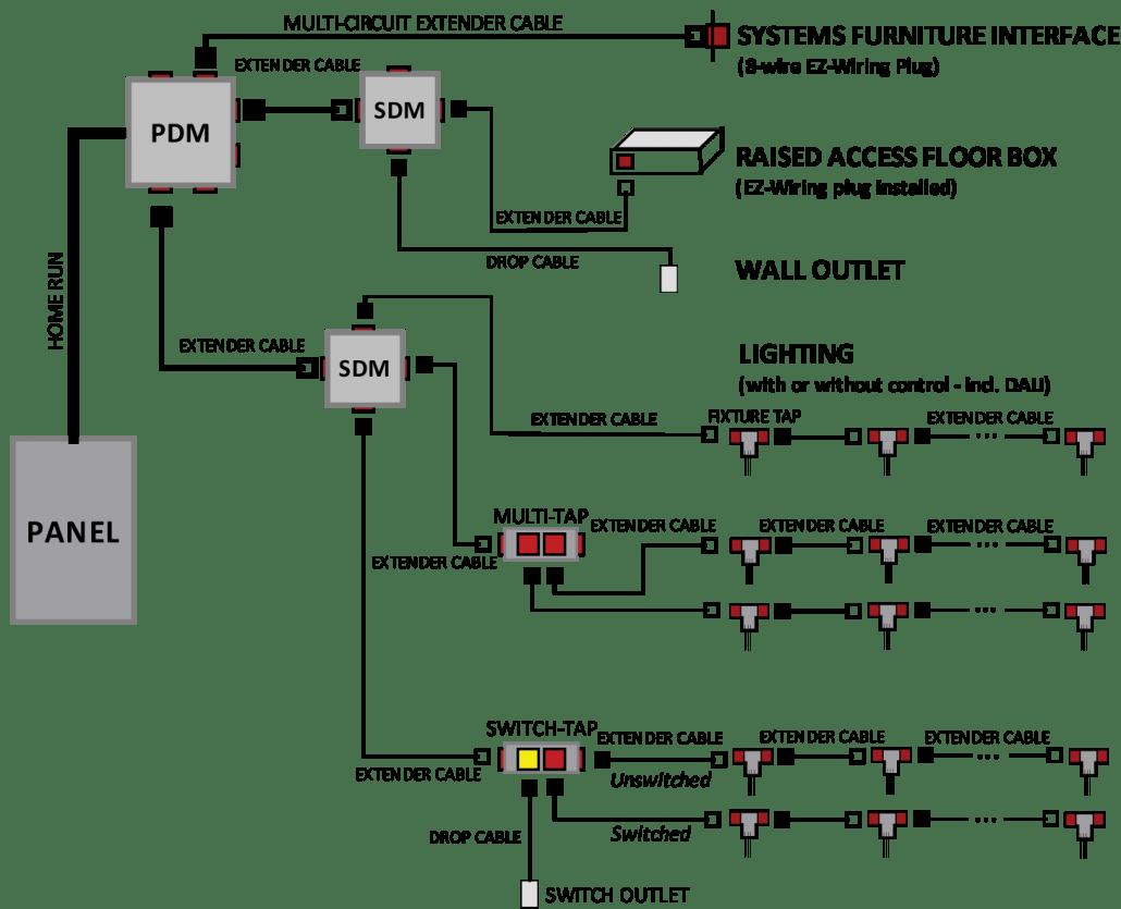 hight resolution of ez wiring configuration matrix