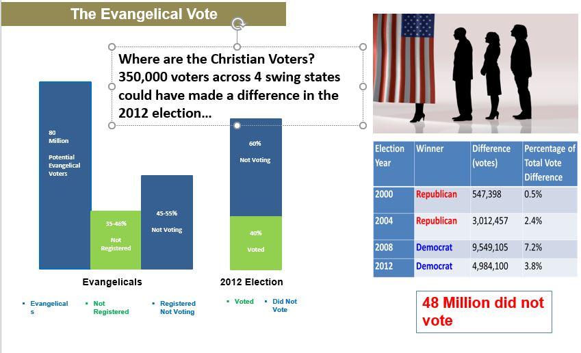 evangelical-slide