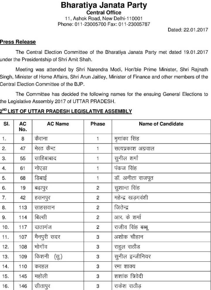 Bjp Candidates List 2017 Up Election Cm Candidate Manifesto Bihar Cabinet Ministers