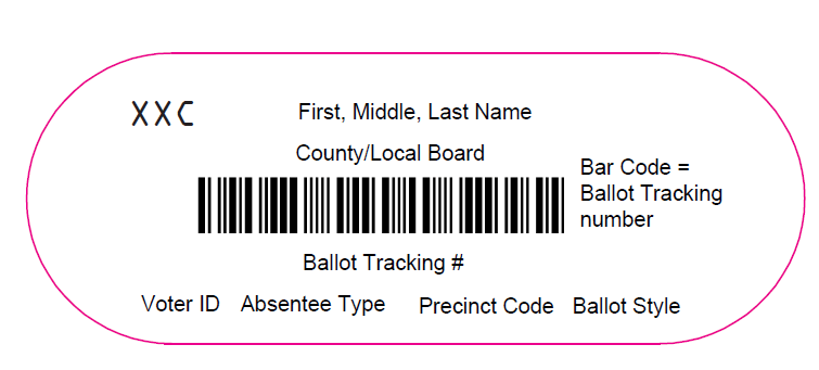 picture of vote by mail barcode and layout
