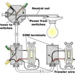 How To Wire A House For Electricity Diagram Sun S Core Dummies Electric Long Straights Basic Electrical Wiring Diagrams