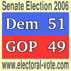Click for www.electoral-vote.com