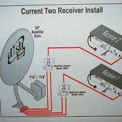 Bell Hd Satellite Dish Wiring Diagram Dynaco Pat 4 2 X Original Sw21 Multi-switch Sw-21 Lnb Express Vu Network 753960001296 | Ebay