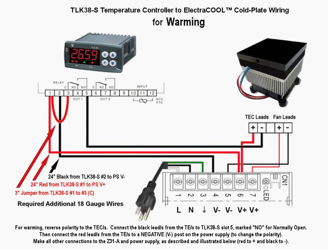 hight resolution of 4x8 module wiring diagram wiring diagram general 4x8 module wiring diagram