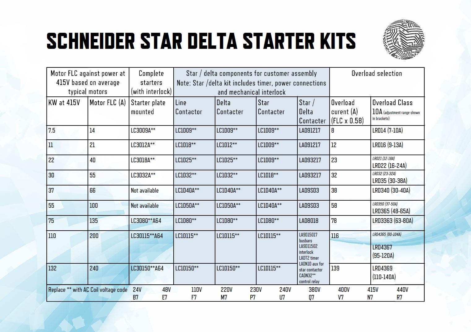 schneider electric motor starter wiring diagram wireless router square d heater sizing chart impremedia