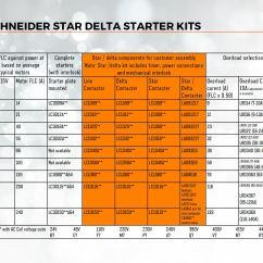 Schneider Electric Motor Starter Wiring Diagram Freelander Telemecanique Star Delta