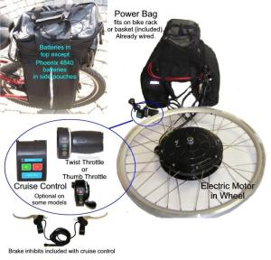 Electric Bikes  ElectricBikes