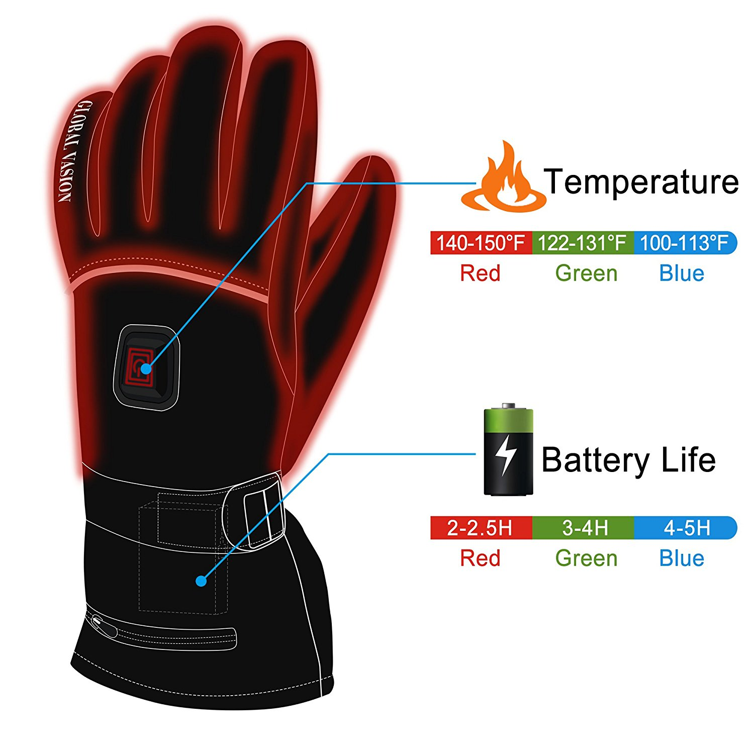 hight resolution of global vasion battery heated gloves 03