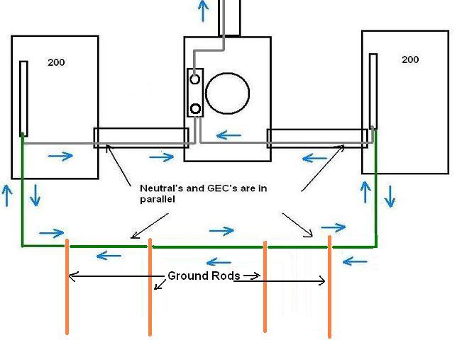 honeywell pressure transmitter wiring diagram well pump tank electric meter loop service ~ elsavadorla