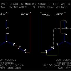 Teco Motor Wiring Diagram Of Starter Weg Toyskids Co Impremedia Net Vfd Electric