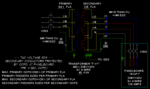 Transformers & Feeders: 3 Phase 4 Wire Wye  ECN