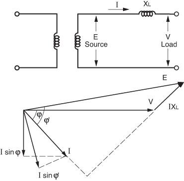 Single Phase Distribution Transformer Wiring Diagram
