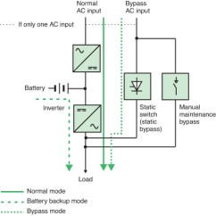 Ups Wiring Diagram Circuit 2004 Dodge Neon Starter Static Schematic Great Installation Of Symbol For A Battery Get Free Image About