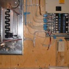 How To Wire A Subpanel Diagram Venn Of Fission And Fusion Install