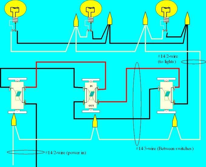 4 way switch with dimmer wiring diagram wire symbols power at light vagynj danielaharde de a u2022 rh