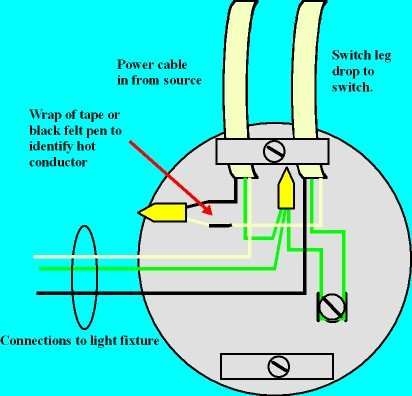 t8 troffer light fixtures t8 wiring diagram and circuit schematic