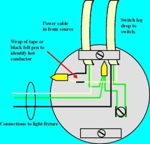 circuit diagram: Light Pull Chain Single Switch