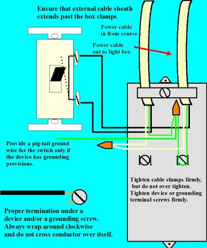 3 light switch wiring diagram homeline load center a electrical online step four