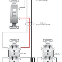 Wiring Diagram For A Switched Outlet Wall Diagrams Electrical Online Related Posts Light Switch