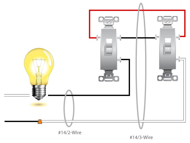 3 WaySwitch 1 three way switch wiring diagrams one light efcaviation com 1 switch 2 lights wiring diagram at gsmx.co