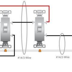 3 Way Multiple Light Wiring Diagram Rs232 3-way Switch : Electrical Online