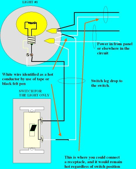 switch leg wiring diagram switch image wiring diagram switch leg wiring diagram the wiring on switch leg wiring diagram