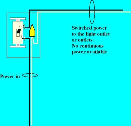 wiring a switched outlet diagram land rover how do i wire receptacle from light but keep it hot when post dwg2